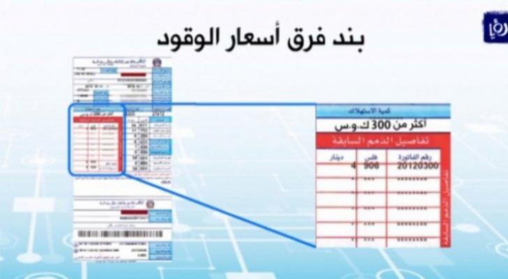 """الحكومة: قيمة بند فرق أسعار الوقود في فاتورة كهرباء شهر تموز """"صفر"""""""