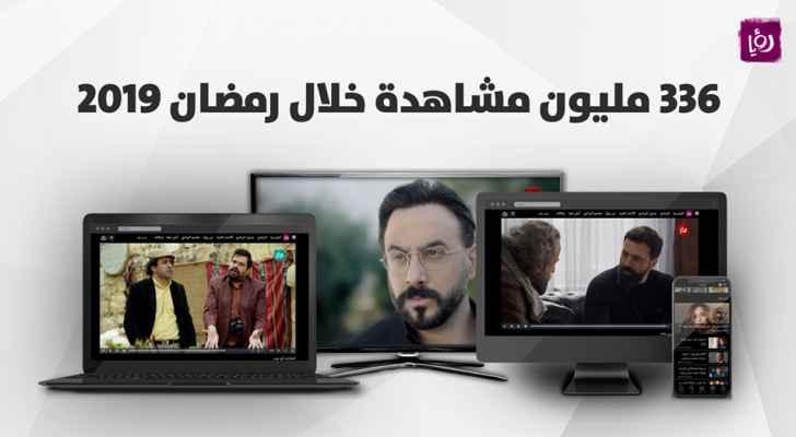 رؤيا الإخباري   رؤيا تحصد أكثر من 336 مليون مشاهدة في رمضان 2019 - فيديو
