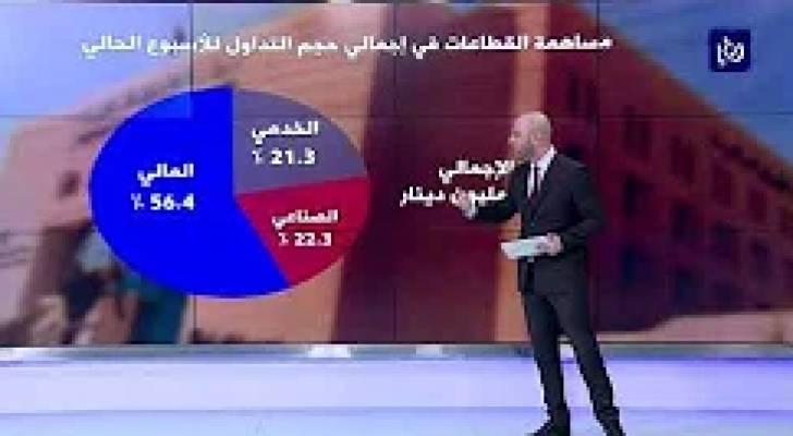 تراجع أداء بورصة عمان في تداولات الأسبوع الحالي
